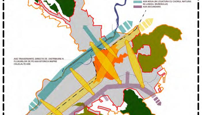 Propuneri de dezvoltare urbană